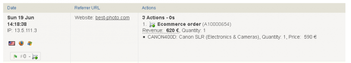 3 Top E-commerce reports: log