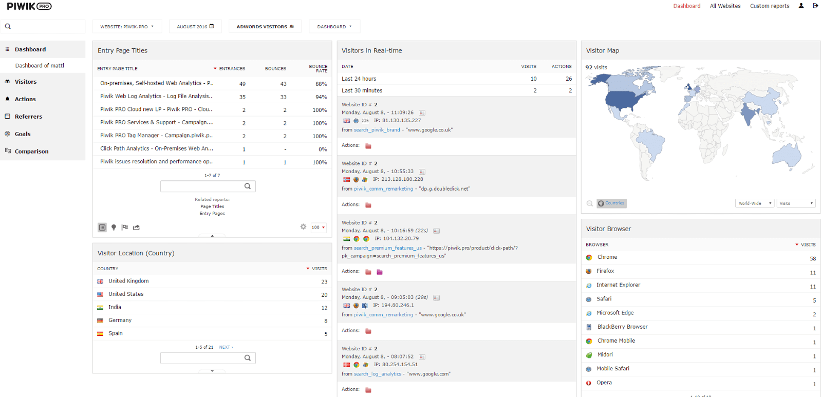Piwik PRO Adwords Analytics in your dashboard