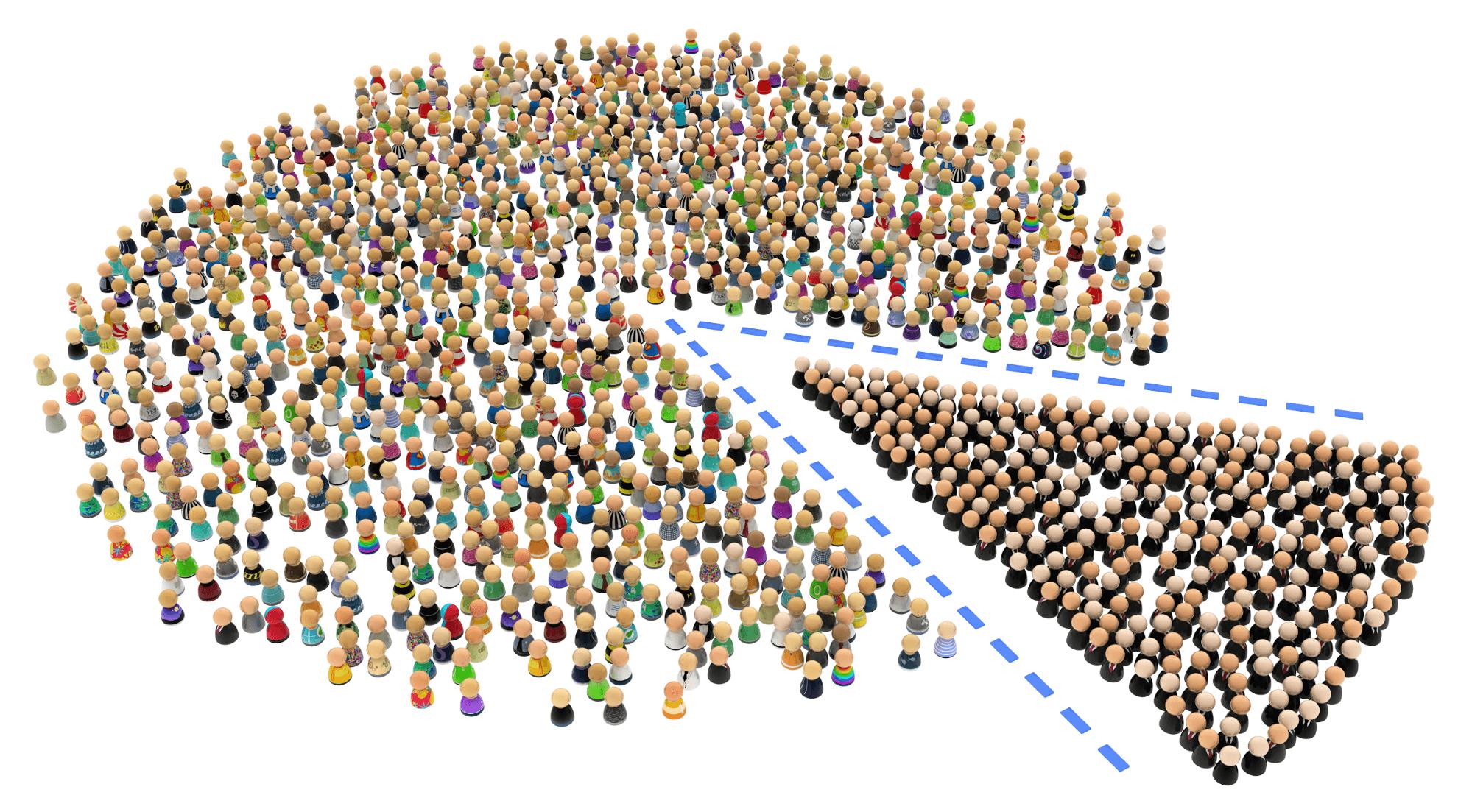 Abc Of Segmentation In Piwik Pro Web Analytics