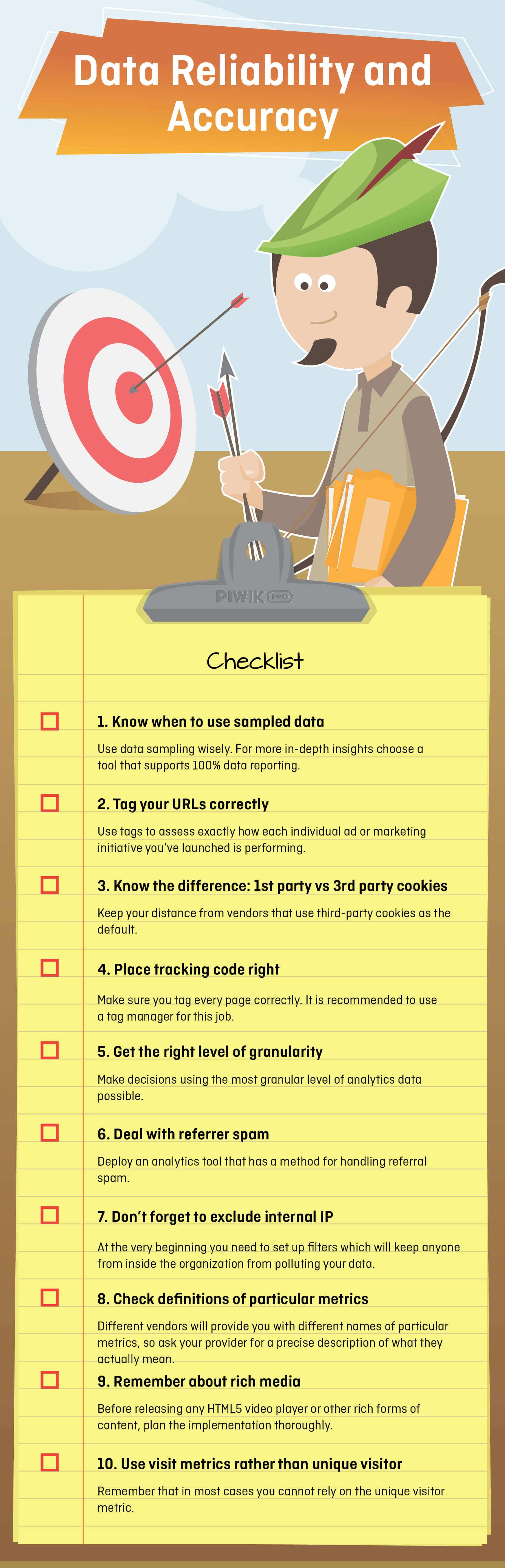 Data accuracy checklist
