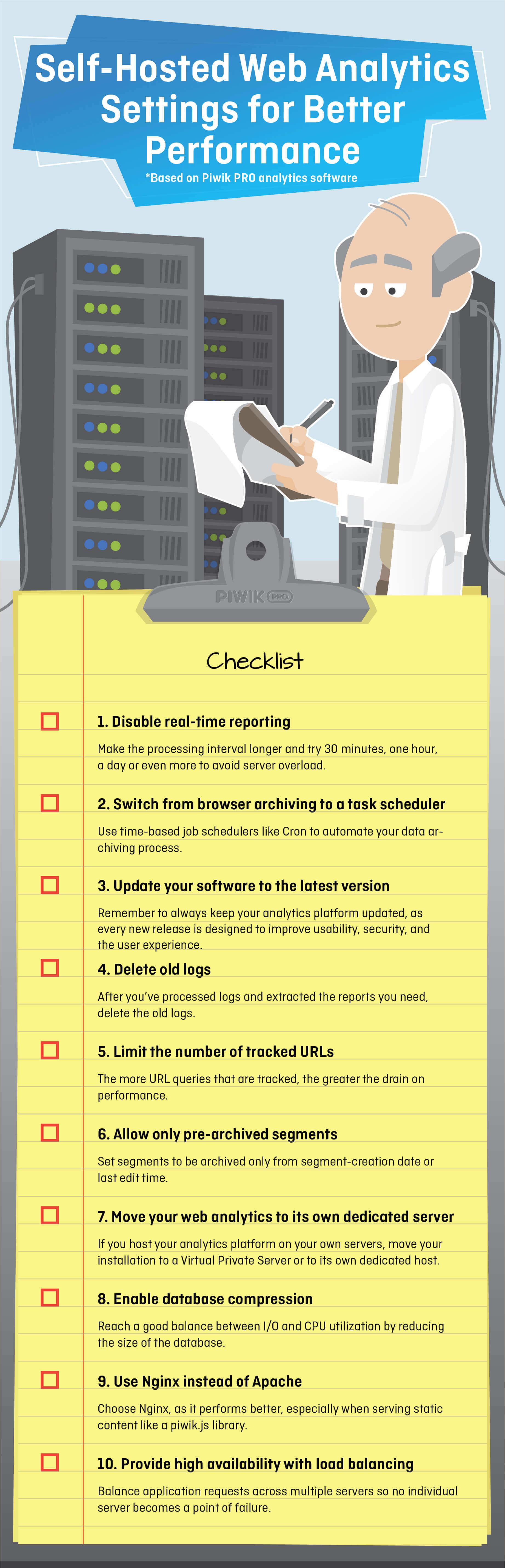 Web Analytics performance checklist