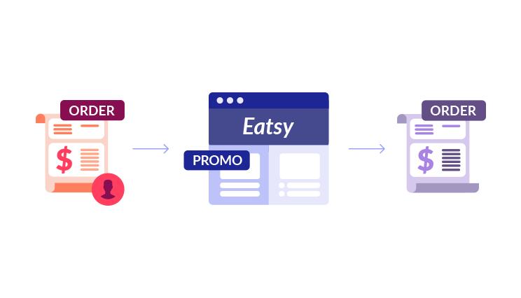 Content Personalization