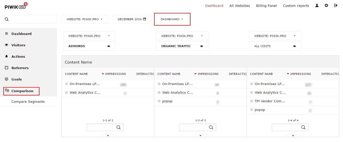 Comparison Dashboard in Piwik PRO