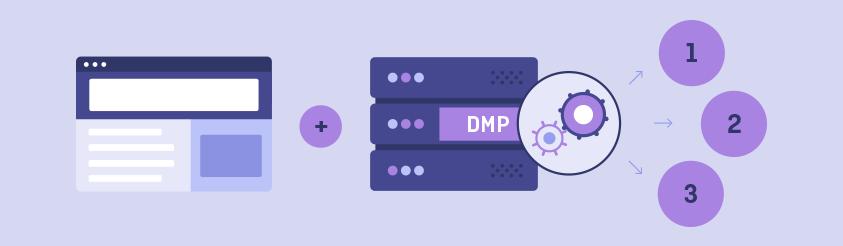 3 Ways Publishers Can Benefit From A Data Management Platform (DMP)