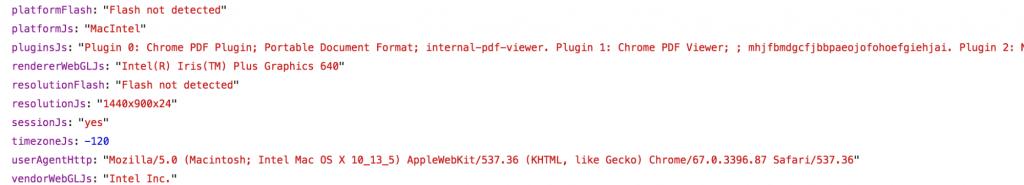 An example of a browser digital fingerprint