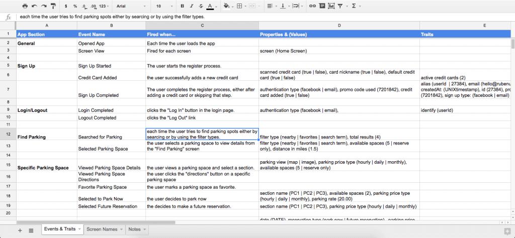 A sample event documentation