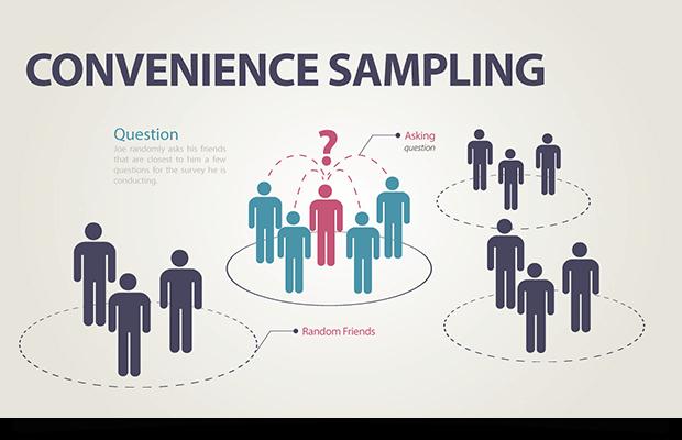 convenience-sampling